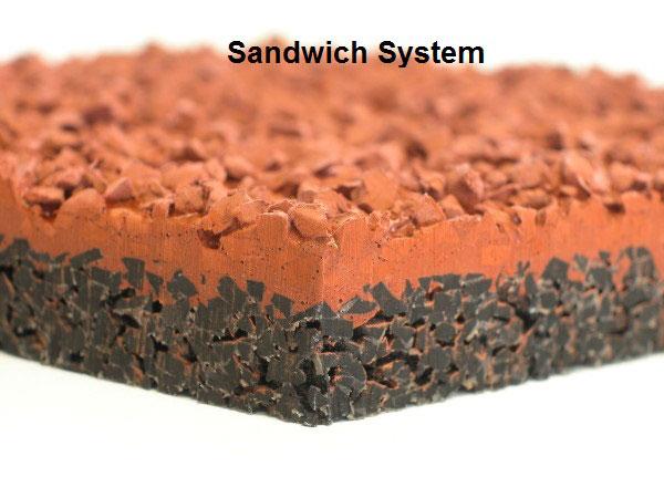Synthetic Surfaces (Tartan)
